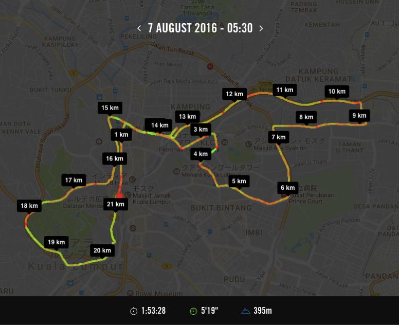 ハーフマラソン走ったときの記録